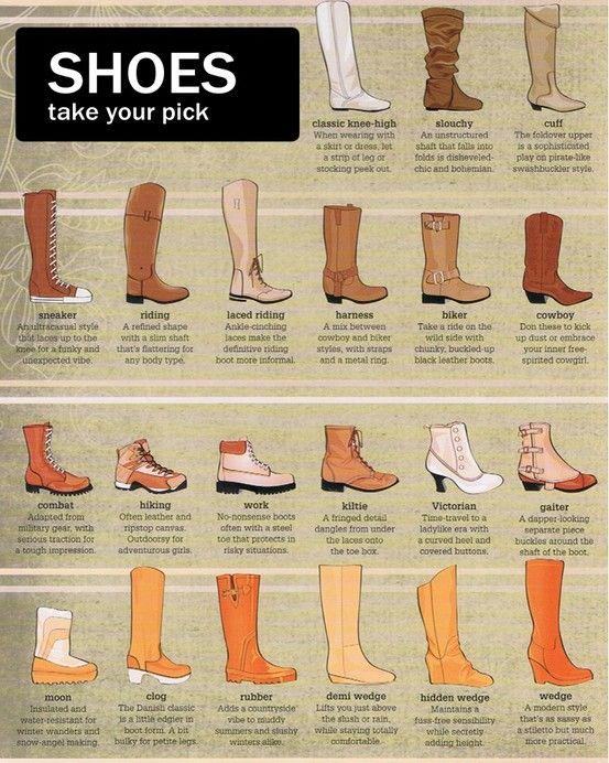 Boot Glossary