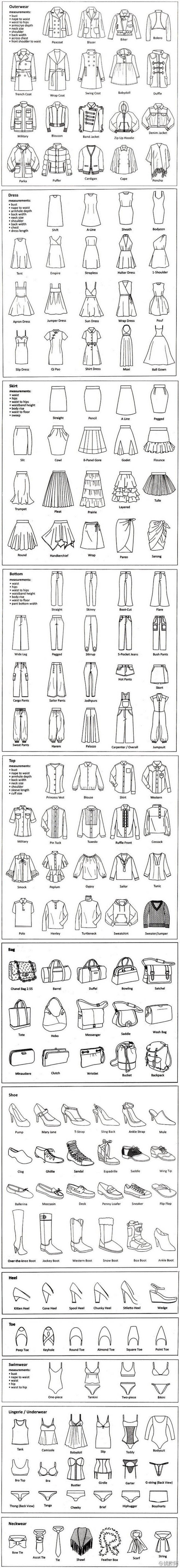 Full Fashion Vocabulary