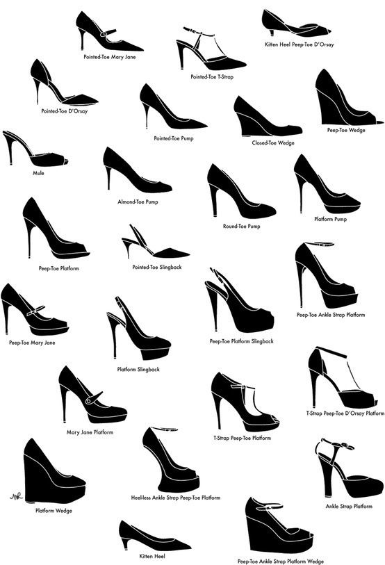 Shoe Style Glossary