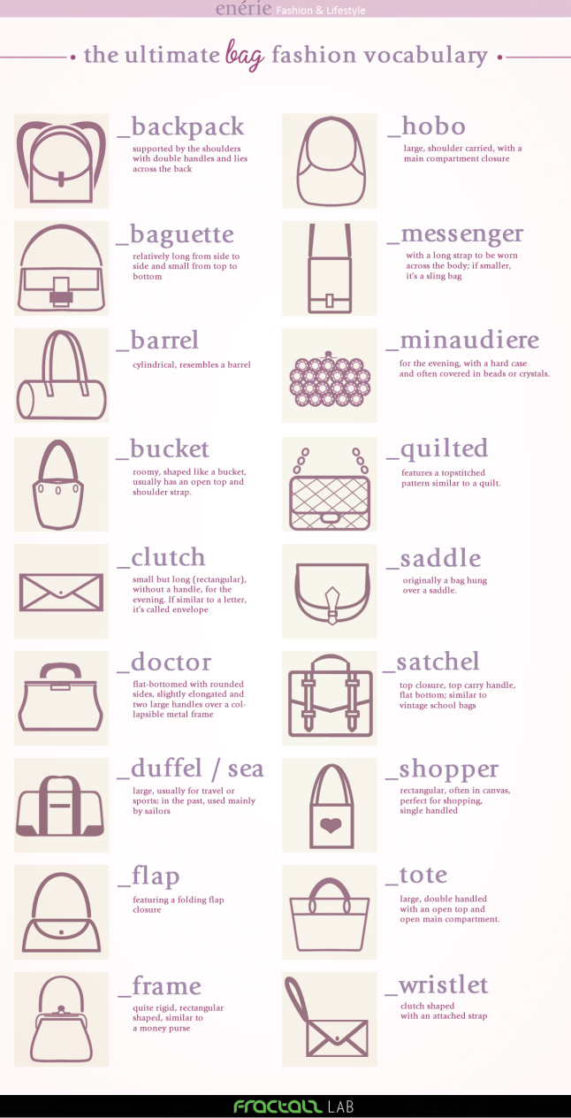 fashion_vocabulary_bags1