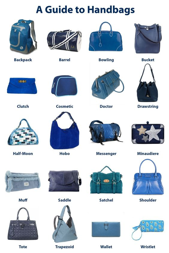 A Visual Guide To The Biggest Luxury Designer Handbags