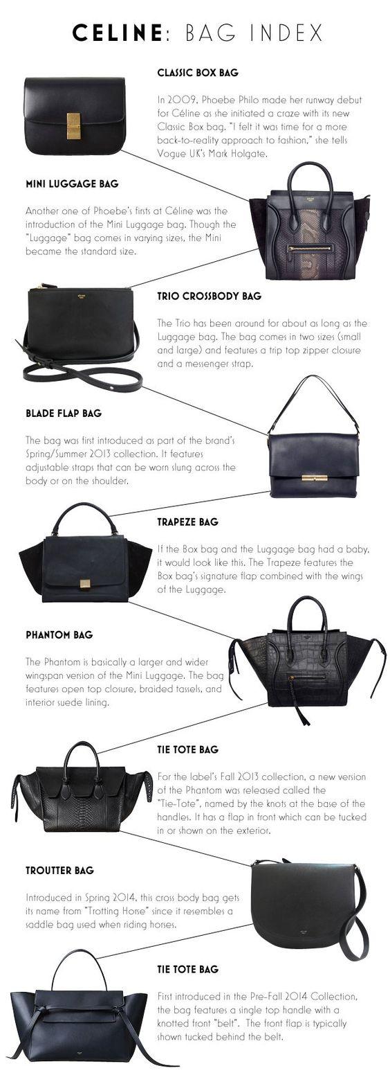 A Visual Guide To The Biggest Luxury Designer Handbags ff04f7dbf0