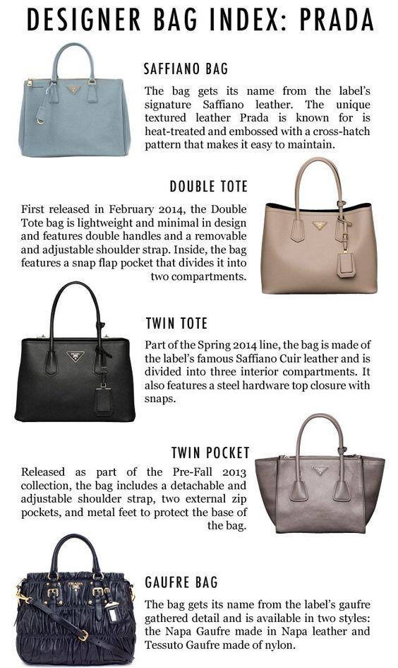 9d85c0888088 50% off prada handbag guide aff02 0eb7c
