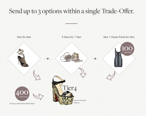 Trade Options On Haute Trader
