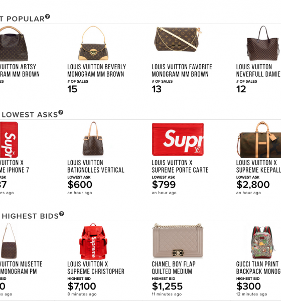 How To Find The Resale Value Of Luxury Handbags